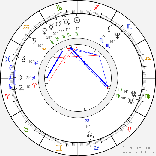 Jess Harnell Birth Chart Horoscope, Date of Birth, Astro