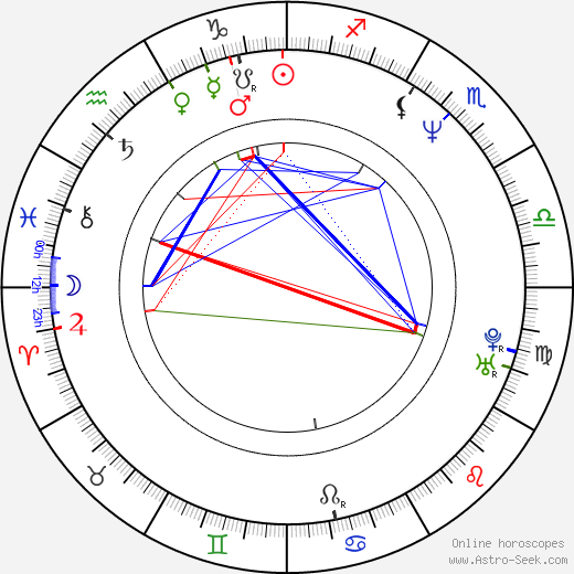 Jess Harnell astro natal birth chart, Jess Harnell horoscope, astrology