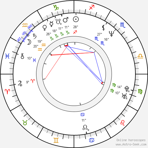 Joel Gretsch birth chart, biography, wikipedia 2019, 2020