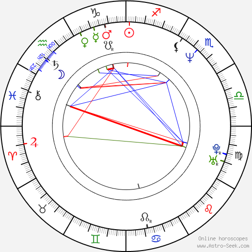 Joel Gretsch astro natal birth chart, Joel Gretsch horoscope, astrology