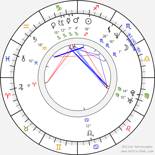 Jon Brion birth chart, biography, wikipedia 2018, 2019