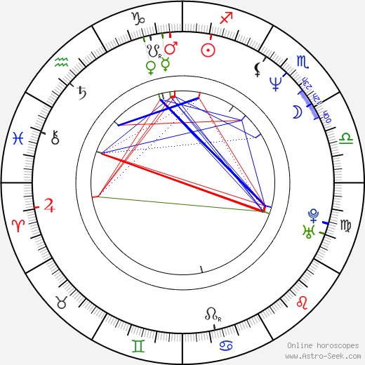 Jon Brion astro natal birth chart, Jon Brion horoscope, astrology
