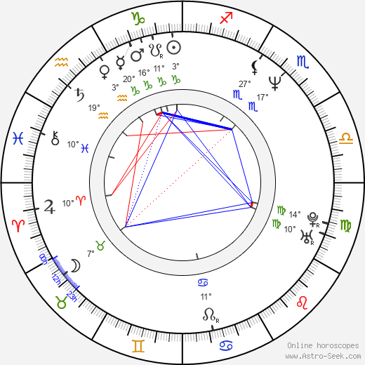 Kati Kovács birth chart, biography, wikipedia 2018, 2019