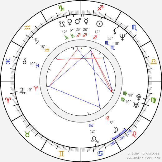 Kayla Blake birth chart, biography, wikipedia 2020, 2021