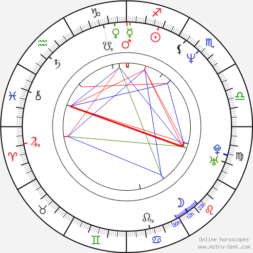 Kayla Blake birth chart, Kayla Blake astro natal horoscope, astrology