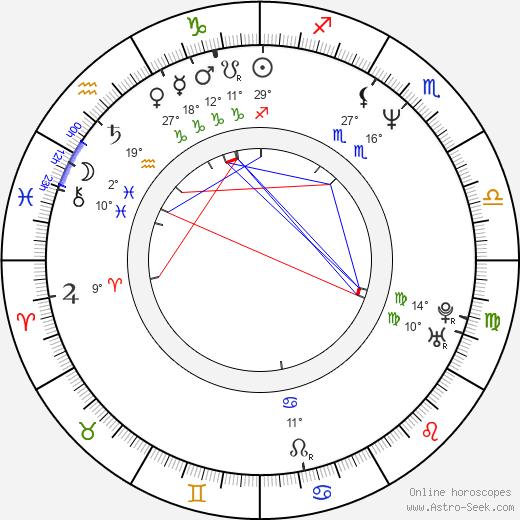 Larry Day birth chart, biography, wikipedia 2019, 2020