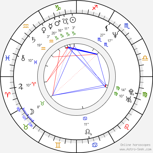 Lars Ulrich birth chart, biography, wikipedia 2019, 2020