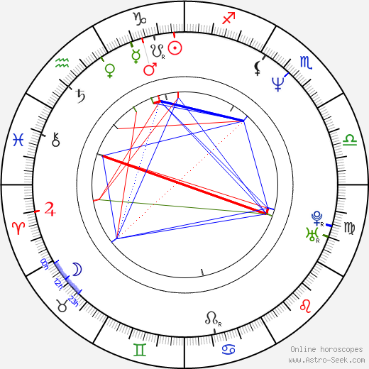 Lars Ulrich astro natal birth chart, Lars Ulrich horoscope, astrology