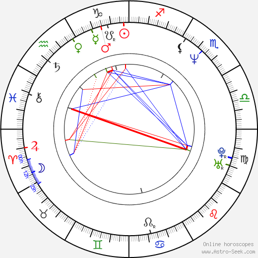 Louis-Do de Lencquesaing birth chart, Louis-Do de Lencquesaing astro natal horoscope, astrology