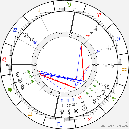 Marc-André Coallier birth chart, biography, wikipedia 2020, 2021