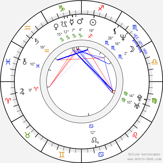 Mark Alarie birth chart, biography, wikipedia 2019, 2020