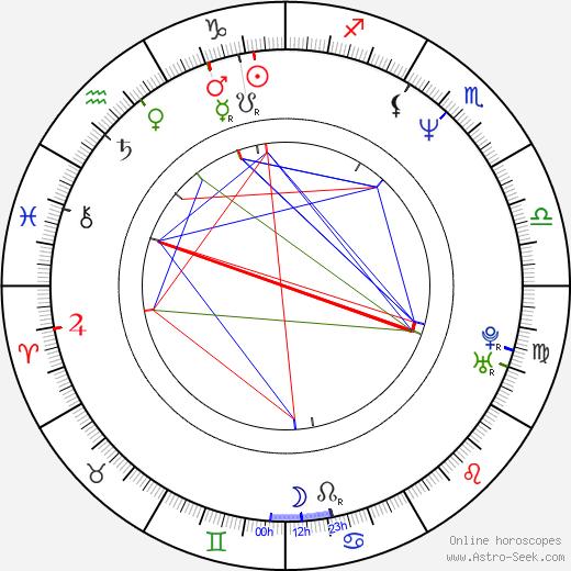 Maverick Quek tema natale, oroscopo, Maverick Quek oroscopi gratuiti, astrologia