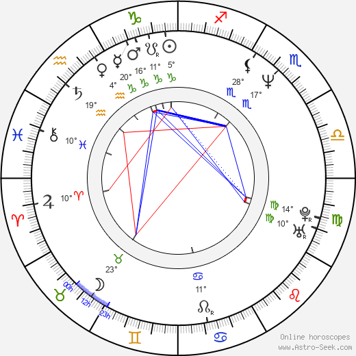 Melissa Moore birth chart, biography, wikipedia 2020, 2021