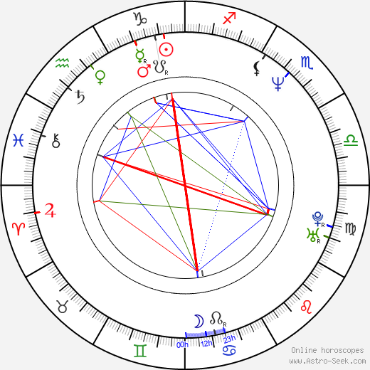 Monika Žáková astro natal birth chart, Monika Žáková horoscope, astrology