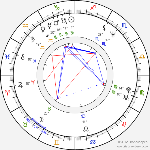 Sabina Classen birth chart, biography, wikipedia 2020, 2021