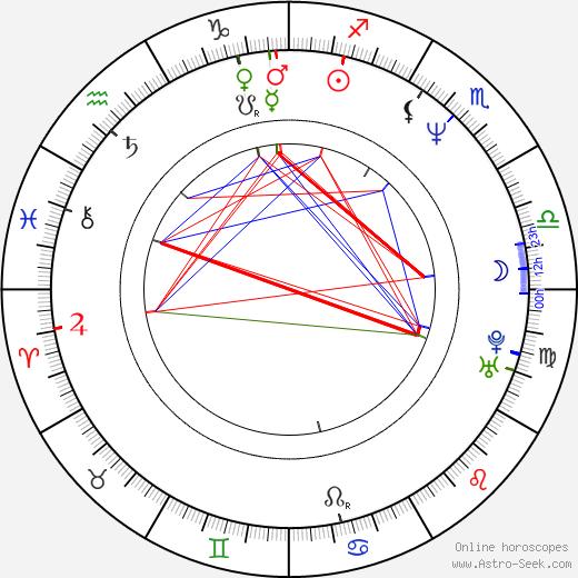 Vadim Jean astro natal birth chart, Vadim Jean horoscope, astrology