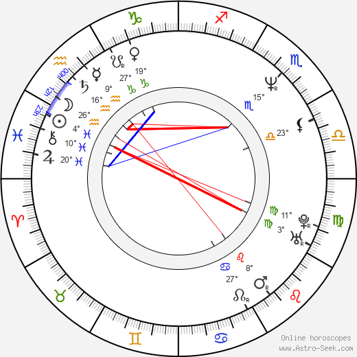 Barbara Dare birth chart, biography, wikipedia 2019, 2020