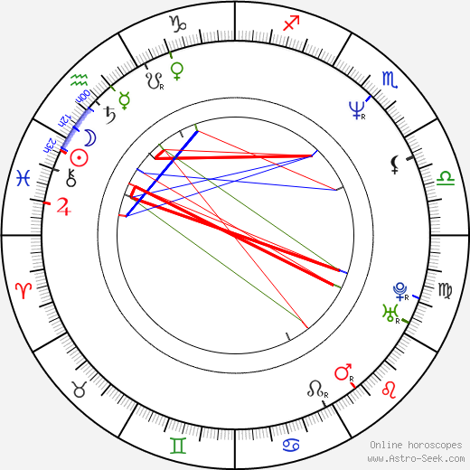 Barbara Dare birth chart, Barbara Dare astro natal horoscope, astrology