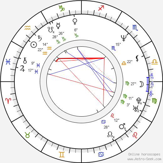 Brian Damage birth chart, biography, wikipedia 2017, 2018