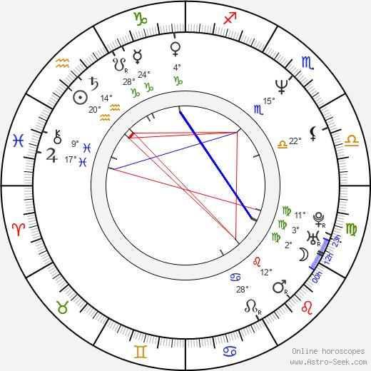 Brian Greene tema natale, biography, Biografia da Wikipedia 2020, 2021