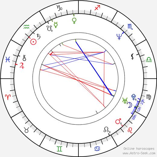 Brian Greene tema natale, oroscopo, Brian Greene oroscopi gratuiti, astrologia