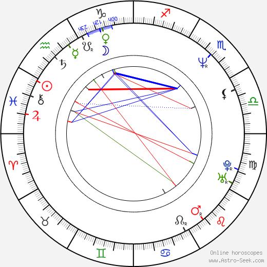 Charles Barkley astro natal birth chart, Charles Barkley horoscope, astrology