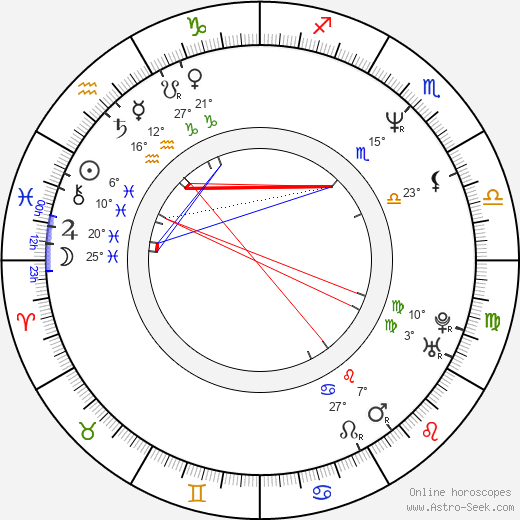 Doris Younane birth chart, biography, wikipedia 2018, 2019