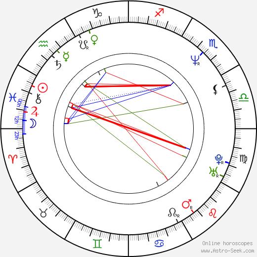 Doris Younane astro natal birth chart, Doris Younane horoscope, astrology