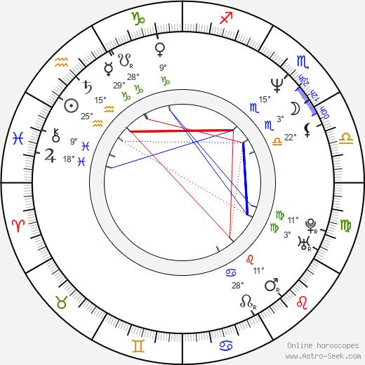Enrico Colantoni birth chart, biography, wikipedia 2019, 2020