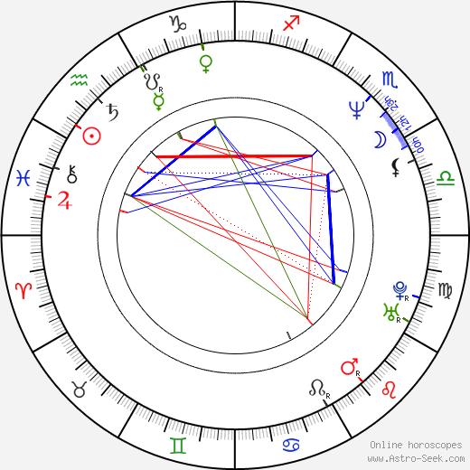 Enrico Colantoni astro natal birth chart, Enrico Colantoni horoscope, astrology