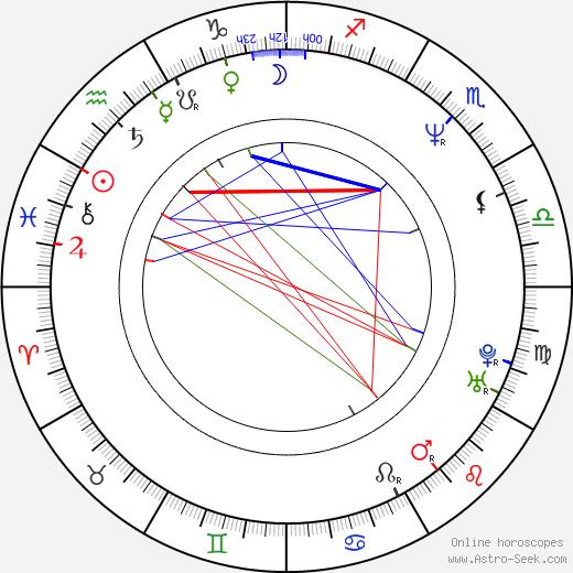 Fermí Fernández birth chart, Fermí Fernández astro natal horoscope, astrology