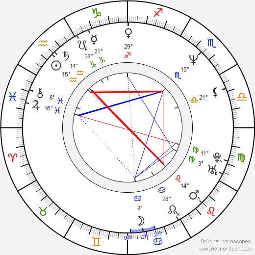 Guy Farley birth chart, biography, wikipedia 2019, 2020