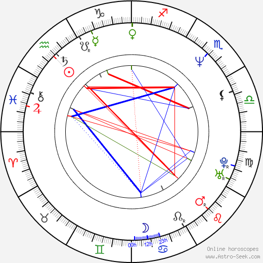 Guy Farley astro natal birth chart, Guy Farley horoscope, astrology