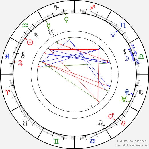 Jesse Birdsall birth chart, Jesse Birdsall astro natal horoscope, astrology