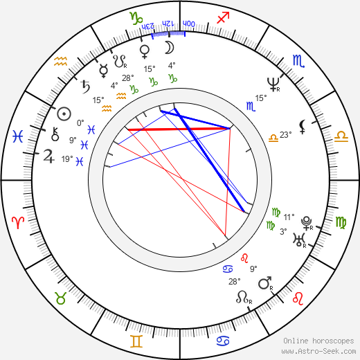 Jessica Tuck birth chart, biography, wikipedia 2019, 2020