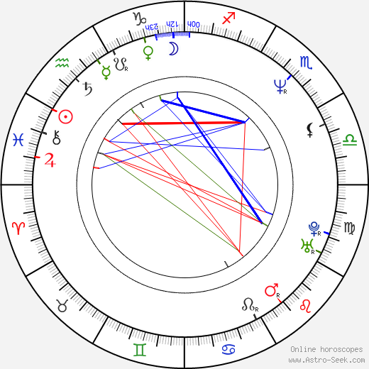 Jessica Tuck astro natal birth chart, Jessica Tuck horoscope, astrology