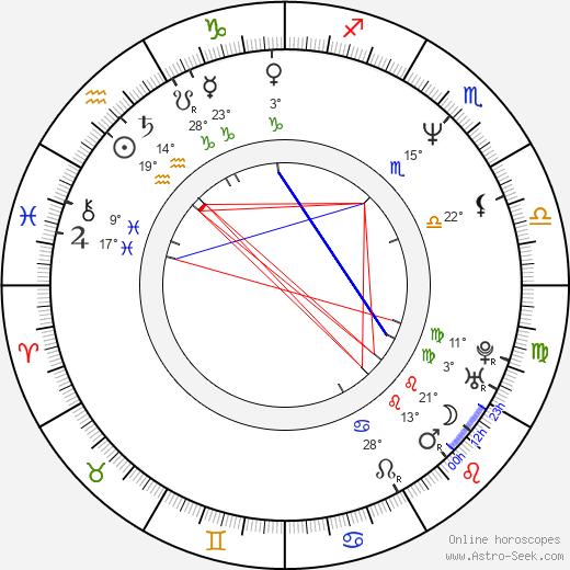 Joshua Kadison birth chart, biography, wikipedia 2020, 2021
