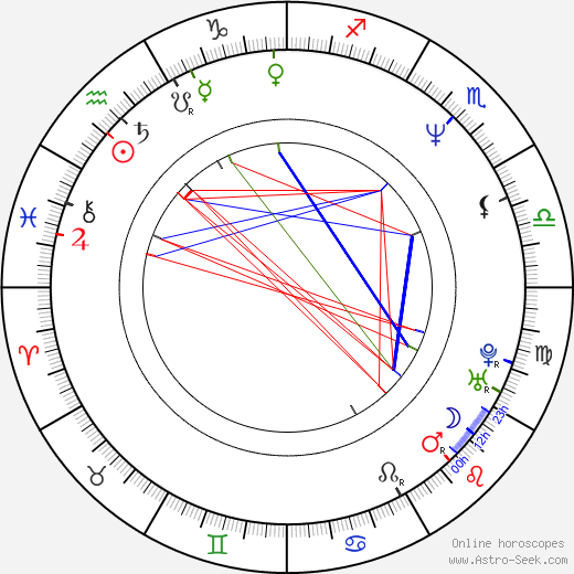 Joshua Kadison birth chart, Joshua Kadison astro natal horoscope, astrology