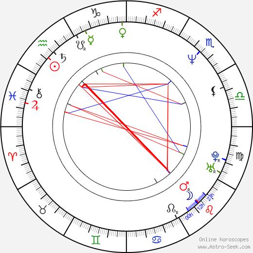 Kazuya Konaka tema natale, oroscopo, Kazuya Konaka oroscopi gratuiti, astrologia
