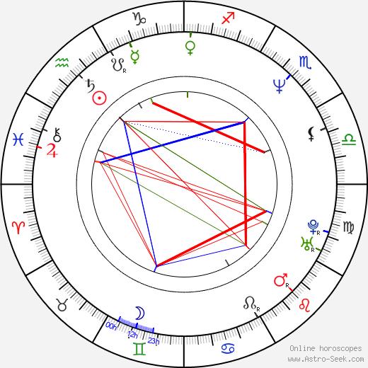 Keith Moyer день рождения гороскоп, Keith Moyer Натальная карта онлайн