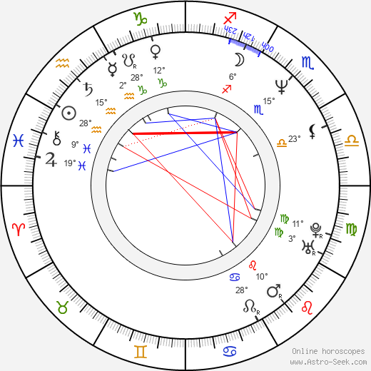 Larry The Cable Guy birth chart, biography, wikipedia 2019, 2020