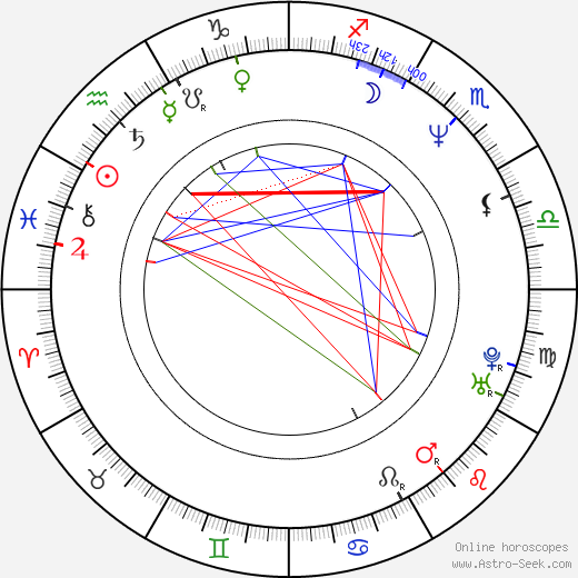 Larry The Cable Guy astro natal birth chart, Larry The Cable Guy horoscope, astrology