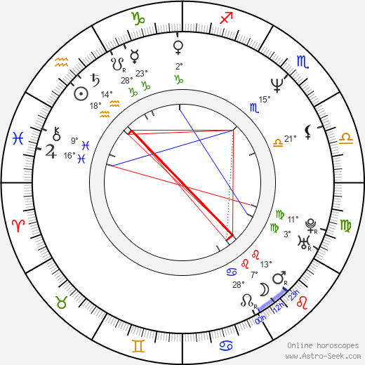 Lidia Porto birth chart, biography, wikipedia 2019, 2020