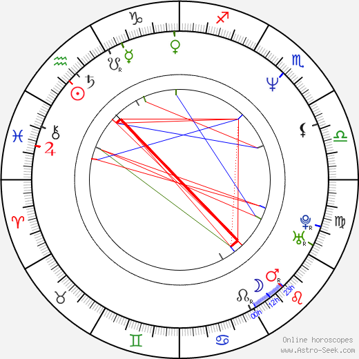 Lidia Porto birth chart, Lidia Porto astro natal horoscope, astrology