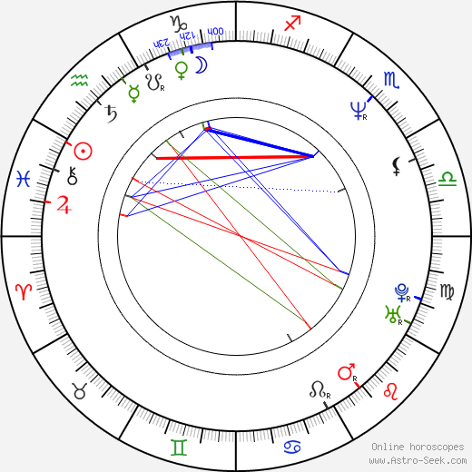 Marilisa Xenogiannakopoulou tema natale, oroscopo, Marilisa Xenogiannakopoulou oroscopi gratuiti, astrologia