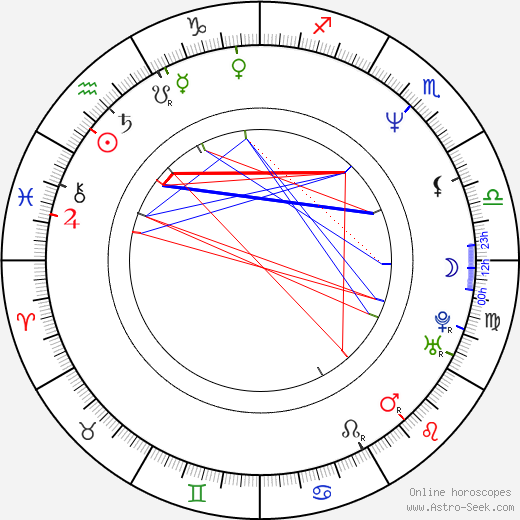 Michael Leahy astro natal birth chart, Michael Leahy horoscope, astrology