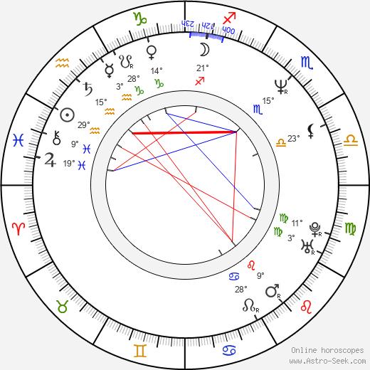 Michael Stevens birth chart, biography, wikipedia 2020, 2021