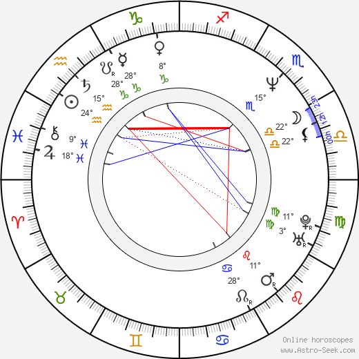 Roberta Vasquez birth chart, biography, wikipedia 2019, 2020