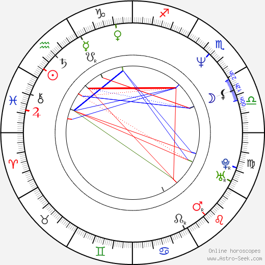 Roberta Vasquez astro natal birth chart, Roberta Vasquez horoscope, astrology