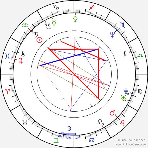 Siu-Fai Cheung birth chart, Siu-Fai Cheung astro natal horoscope, astrology